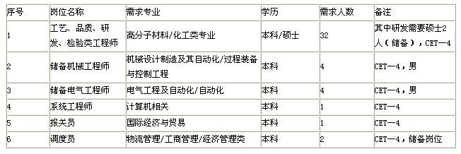 是由广东生益科技股份有限公司(股票代码